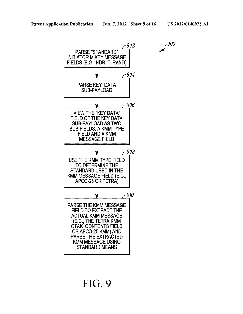 METHOD AND APPARATUS FOR EXTENDING A KEY-MANAGEMENT PROTOCOL - diagram, schematic, and image 10