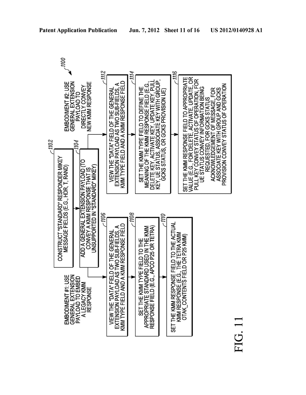 METHOD AND APPARATUS FOR EXTENDING A KEY-MANAGEMENT PROTOCOL - diagram, schematic, and image 12