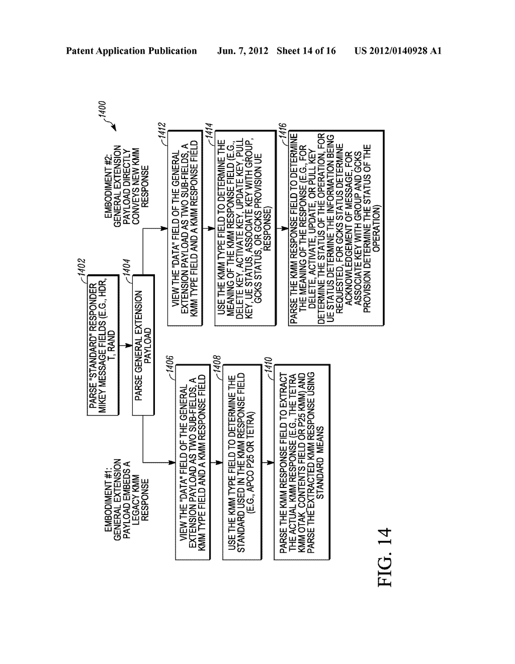 METHOD AND APPARATUS FOR EXTENDING A KEY-MANAGEMENT PROTOCOL - diagram, schematic, and image 15