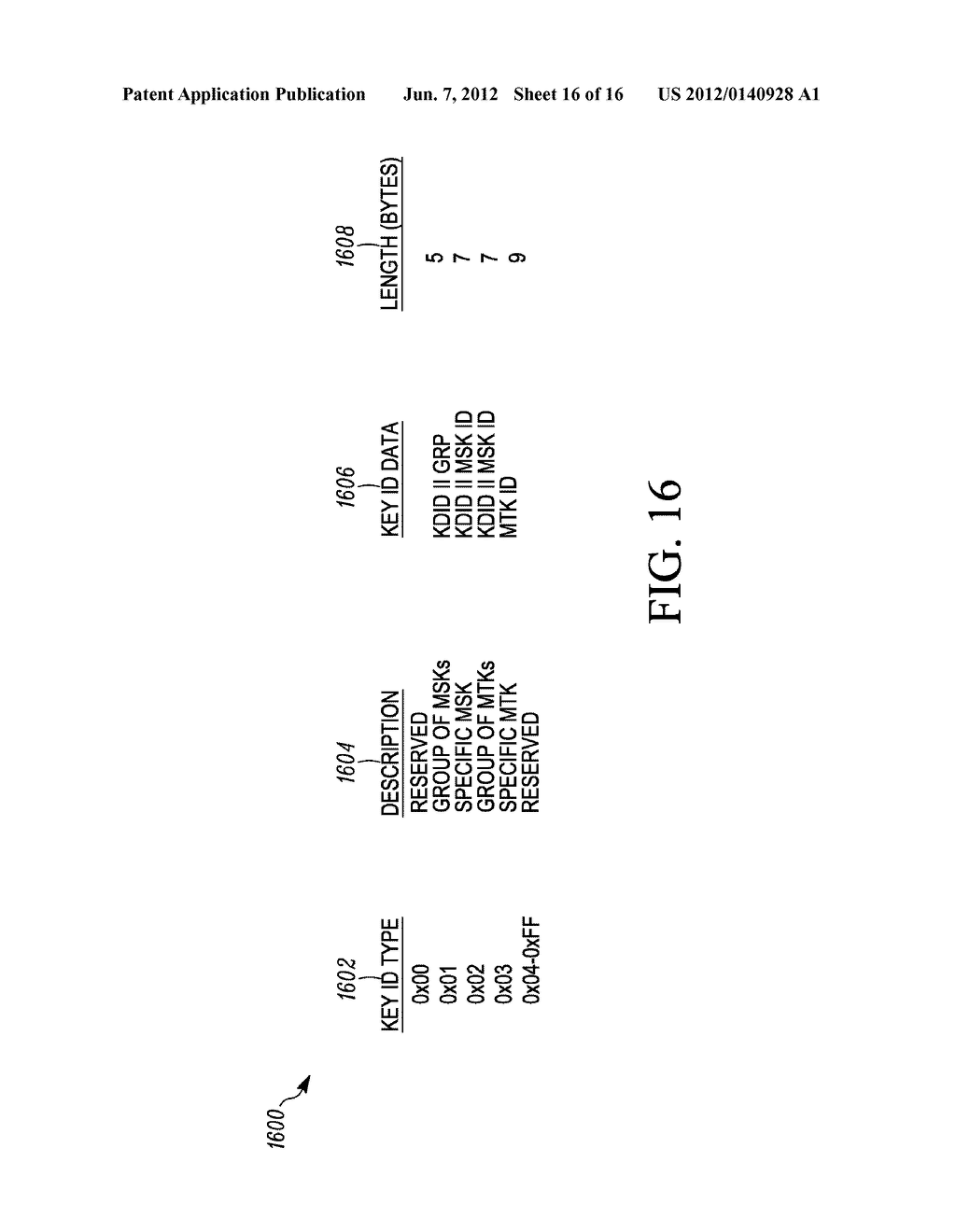 METHOD AND APPARATUS FOR EXTENDING A KEY-MANAGEMENT PROTOCOL - diagram, schematic, and image 17