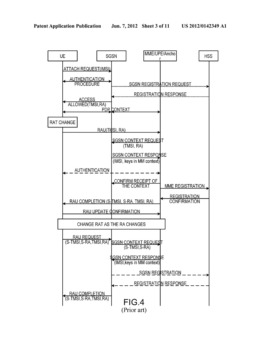 MOBILE COMMUNICATION METHOD, MOBILE COMMUNICATION SYSTEM AND ACCESS ENTITY - diagram, schematic, and image 04