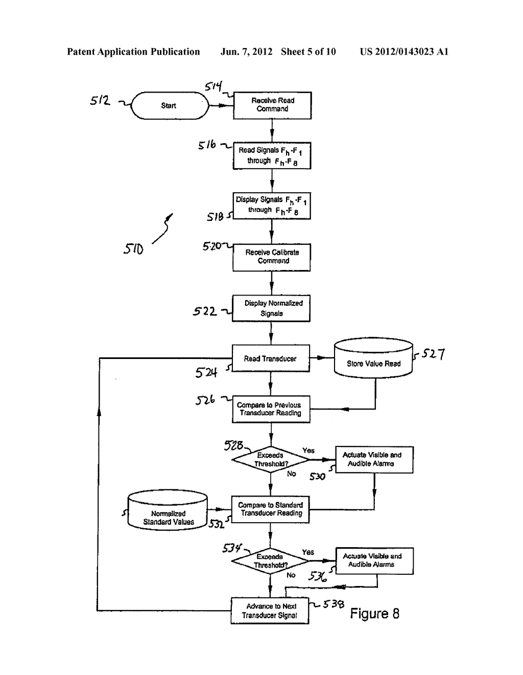 SYSTEM AND METHOD FOR FACIAL NERVE MONITORING DURING FACIAL SURGERY