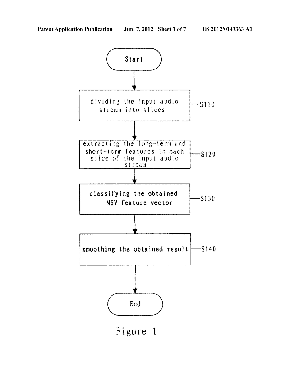 AUDIO EVENT DETECTION METHOD AND APPARATUS - diagram, schematic, and image 02