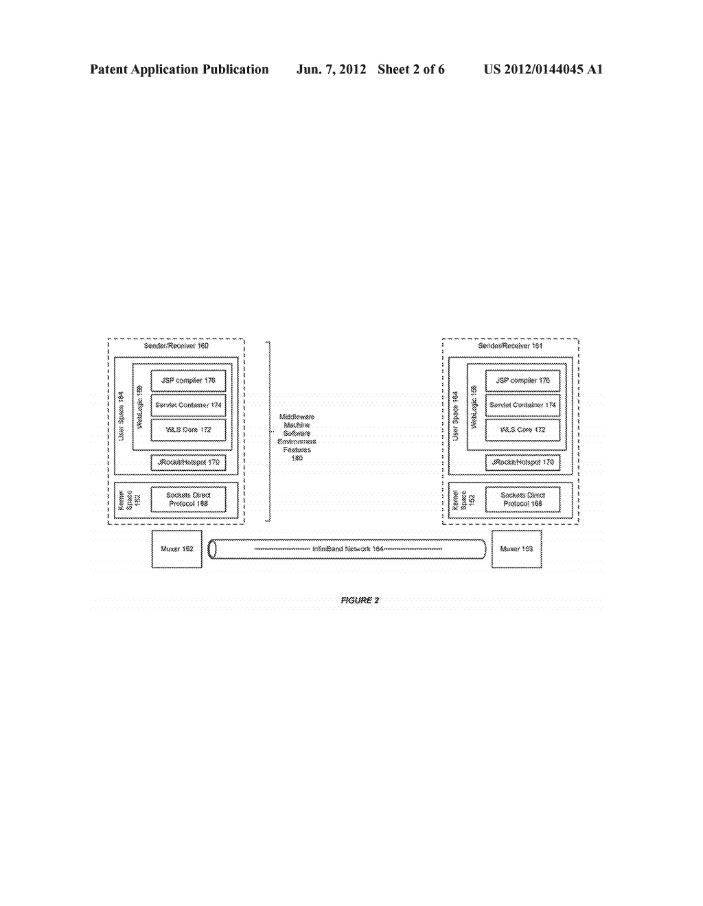 SYSTEM AND METHOD FOR SUPPORTING ONE-WAY REMOTE METHOD INVOCATION FOR     SESSION REPLICATION IN A SERVER CLUSTER - diagram, schematic, and image 03