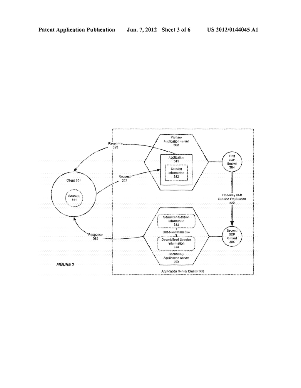 SYSTEM AND METHOD FOR SUPPORTING ONE-WAY REMOTE METHOD INVOCATION FOR     SESSION REPLICATION IN A SERVER CLUSTER - diagram, schematic, and image 04