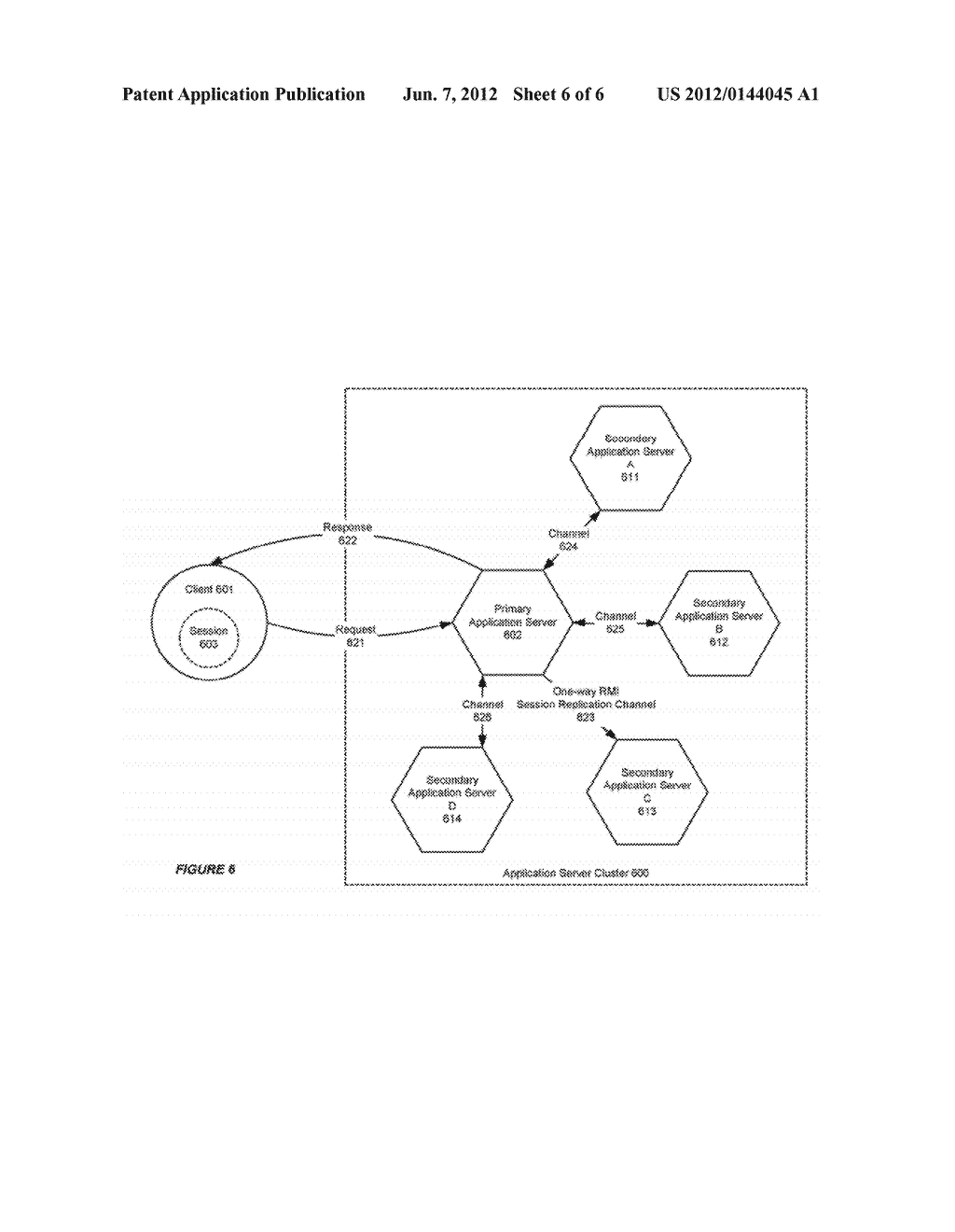 SYSTEM AND METHOD FOR SUPPORTING ONE-WAY REMOTE METHOD INVOCATION FOR     SESSION REPLICATION IN A SERVER CLUSTER - diagram, schematic, and image 07