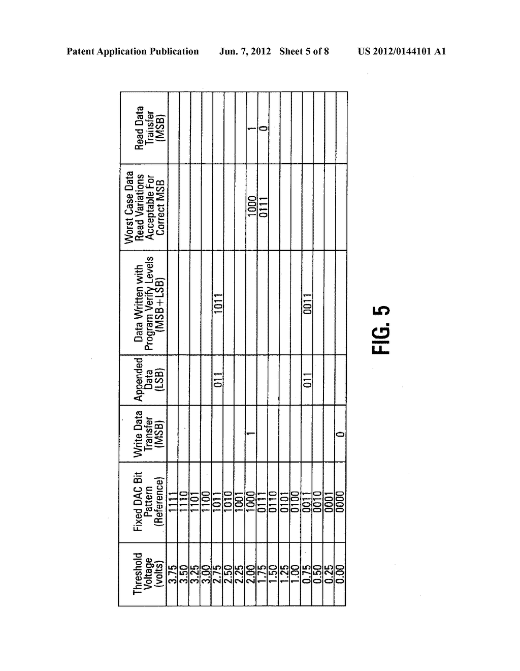PROGRAMMING MEMORY CELLS WITH ADDITIONAL DATA FOR INCREASED THRESHOLD     VOLTAGE RESOLUTION - diagram, schematic, and image 06