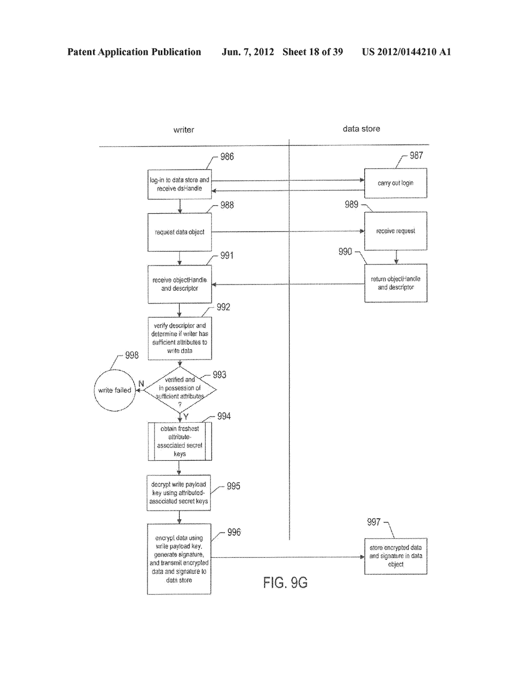 ATTRIBUTE-BASED ACCESS-CONTROLLED DATA-STORAGE SYSTEM - diagram, schematic, and image 19