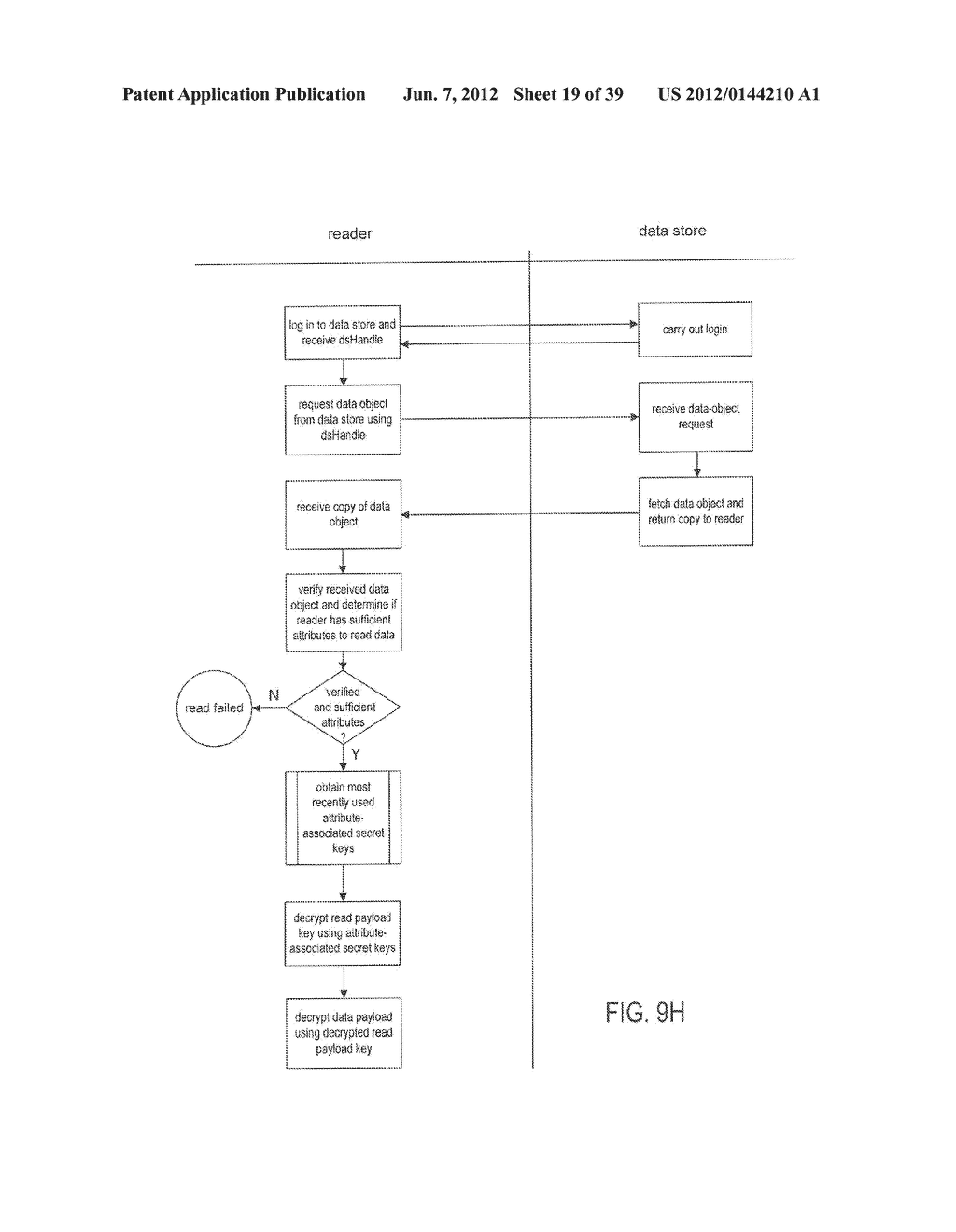 ATTRIBUTE-BASED ACCESS-CONTROLLED DATA-STORAGE SYSTEM - diagram, schematic, and image 20