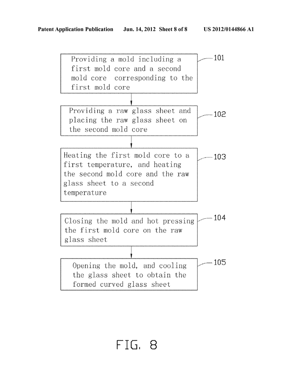 METHOD FOR MANUFACTURING CURVED GLASS SHEET AND MOLD EMPLOYED IN THE SAME - diagram, schematic, and image 09