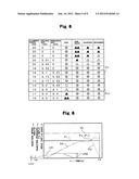 MOLDING METHOD OF INJECTION MOLDING MACHINE diagram and image