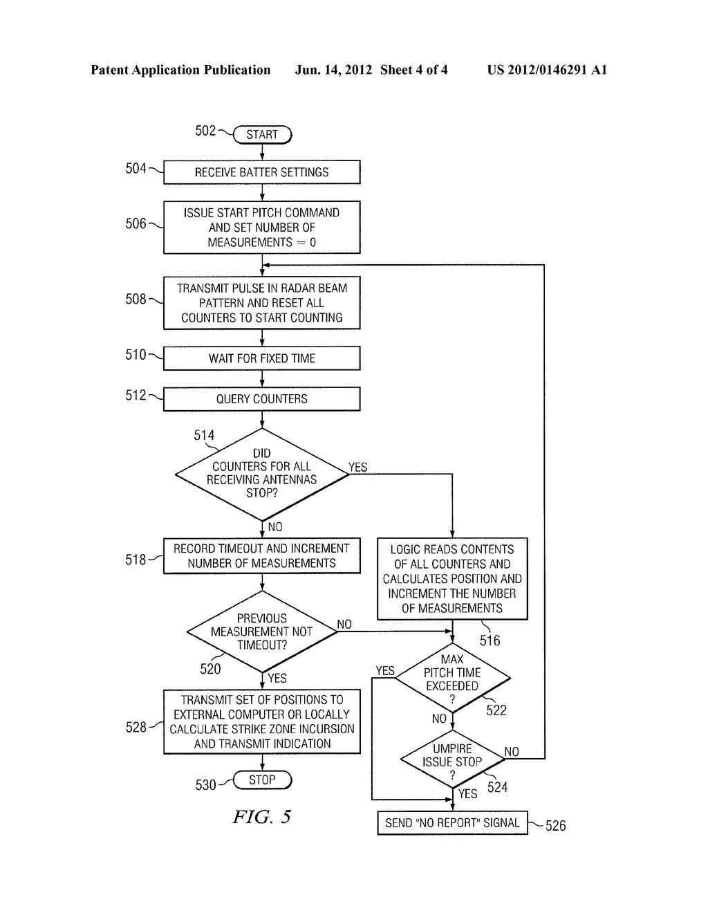 BASEBALL STRIKE ZONE DETECTION RADAR - diagram, schematic, and ...