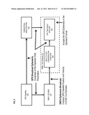 METHOD AND SYSTEM FOR ACQUIRING EPHEMERIS INFORMATION diagram and image