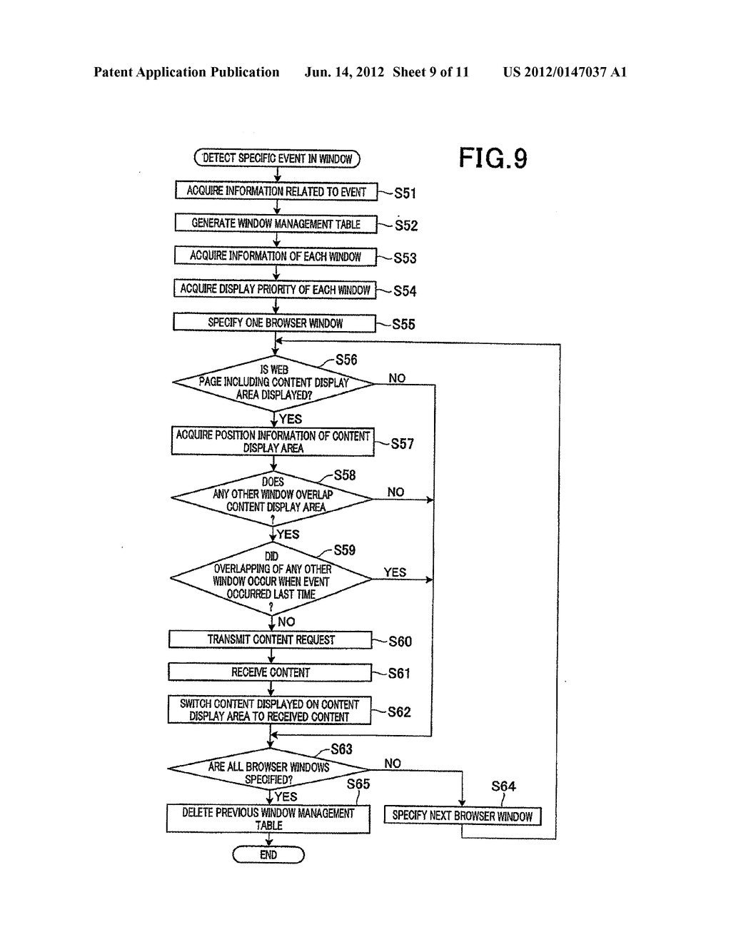 INFORMATION DISPLAY DEVICE, INFORMATION DISPLAY METHOD, INFORMATION     DISPLAY PROGRAM, RECORDING MEDIUM AND INFORMATION DISPLAY SYSTEM - diagram, schematic, and image 10