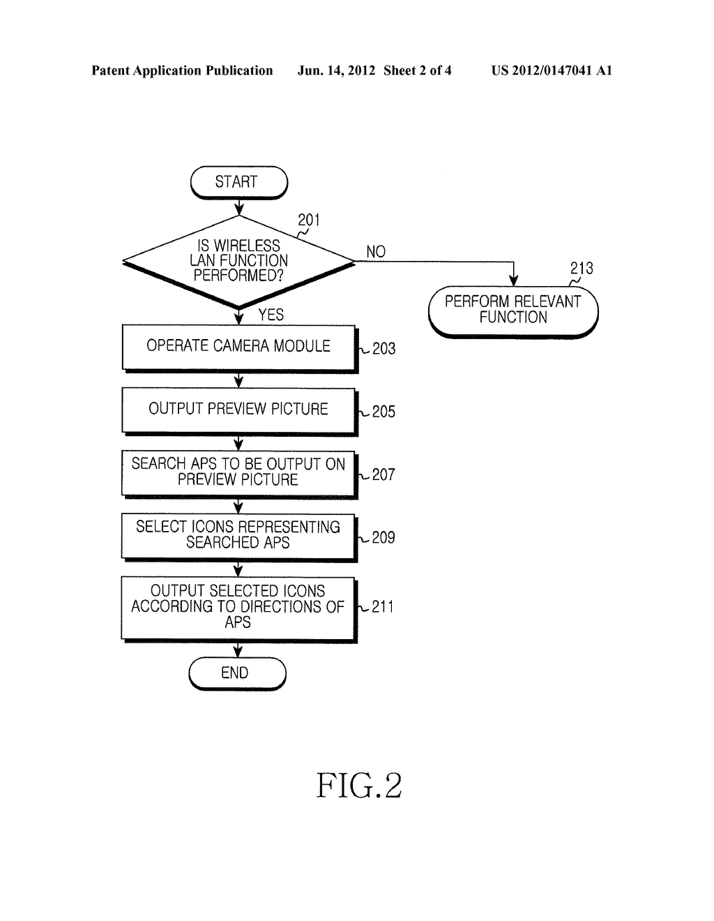 APPARATUS AND METHOD FOR SEARCHING ACCESS POINTS IN PORTABLE TERMINAL - diagram, schematic, and image 03