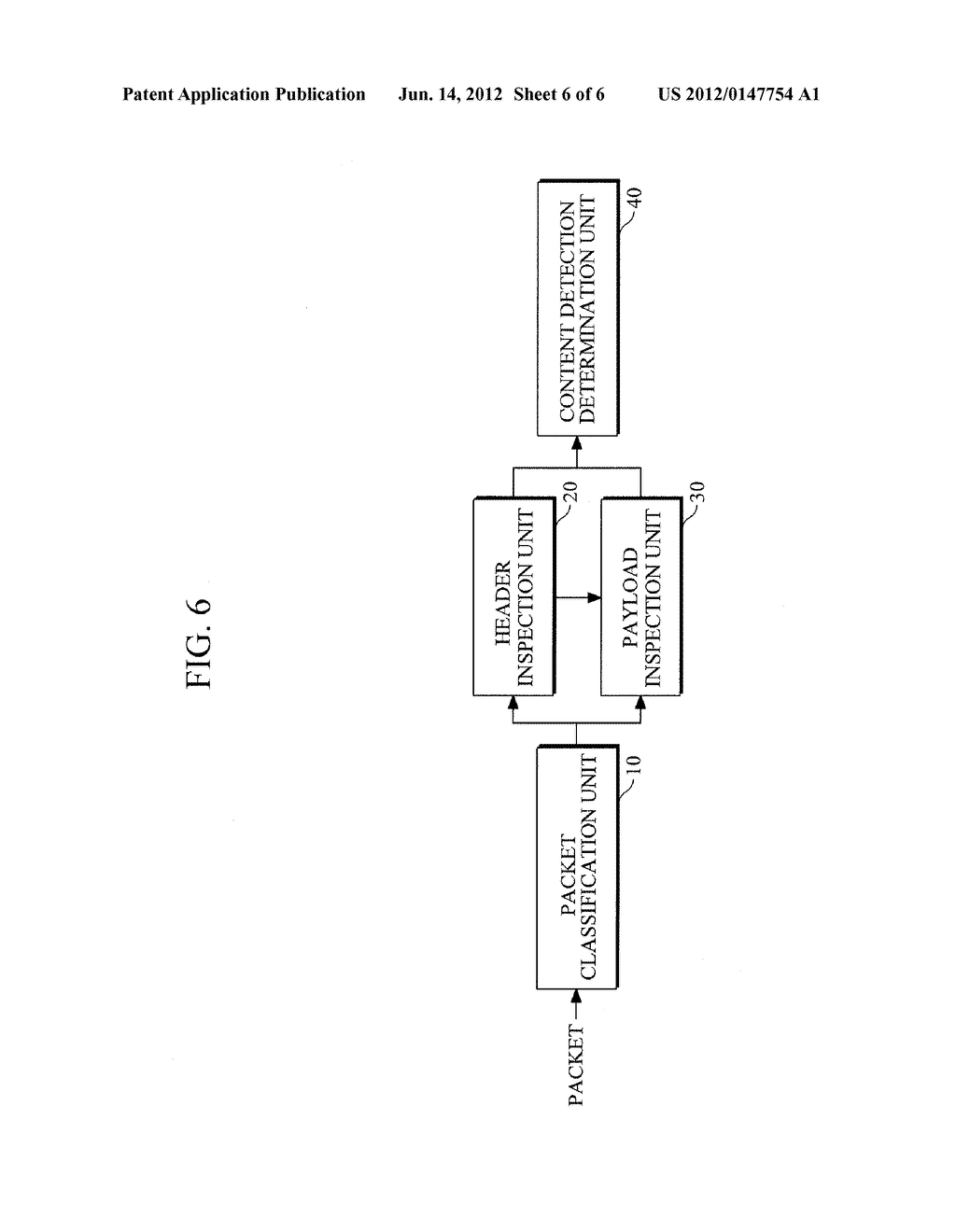 HIGH-SPEED CONTENT INSPECTION APPARATUS FOR MINIMIZING SYSTEM OVERHEAD - diagram, schematic, and image 07