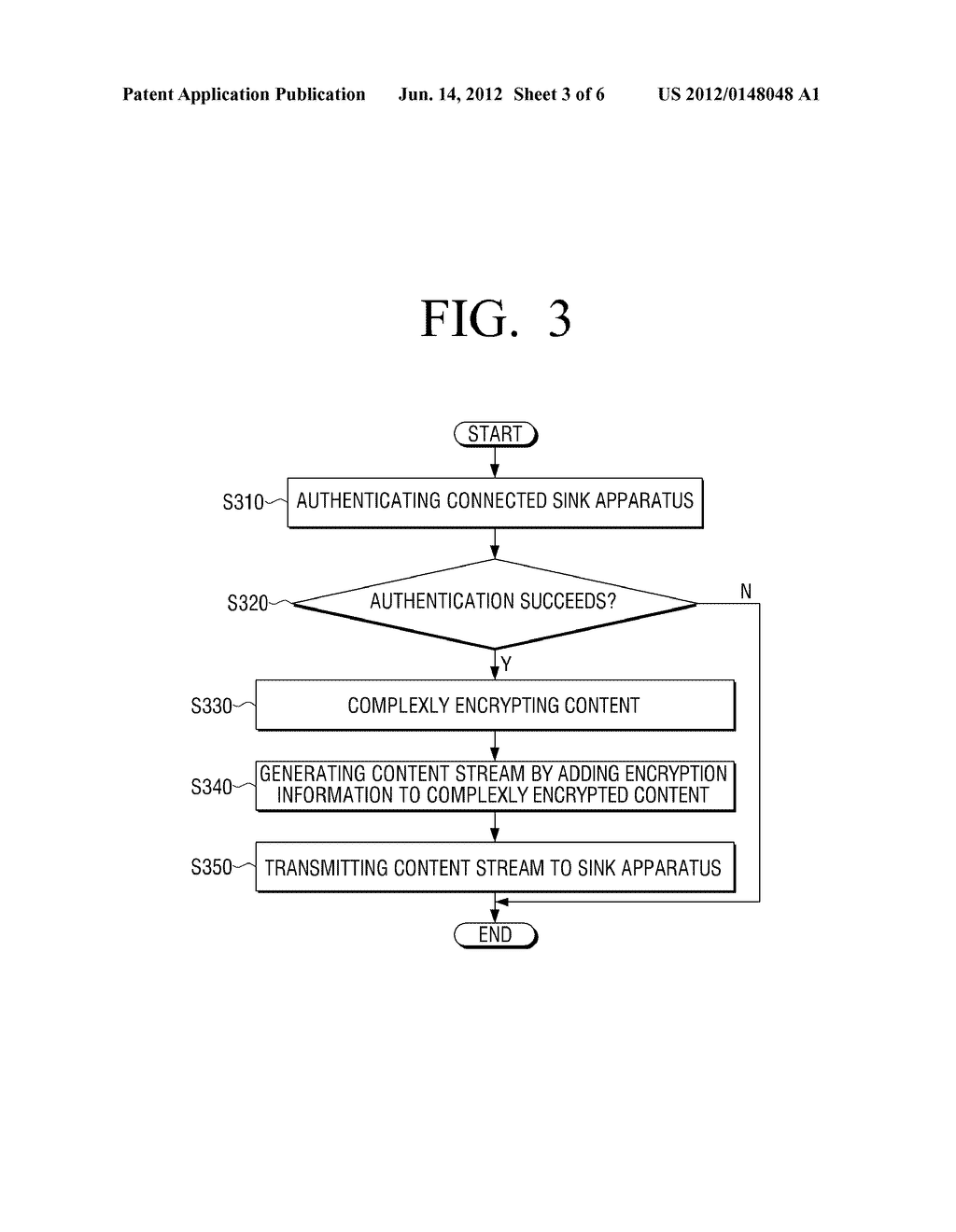 METHOD FOR ENCRYPTING CONTENT, METHOD FOR DECRYPTING CONTENT AND     ELECTRONIC APPARATUS APPLYING THE SAME - diagram, schematic, and image 04