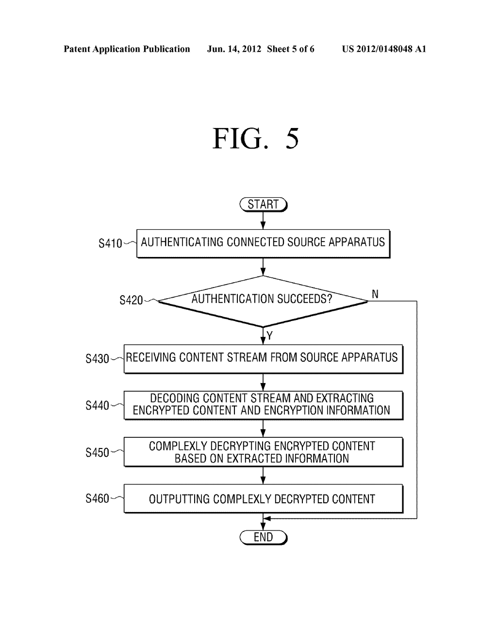 METHOD FOR ENCRYPTING CONTENT, METHOD FOR DECRYPTING CONTENT AND     ELECTRONIC APPARATUS APPLYING THE SAME - diagram, schematic, and image 06