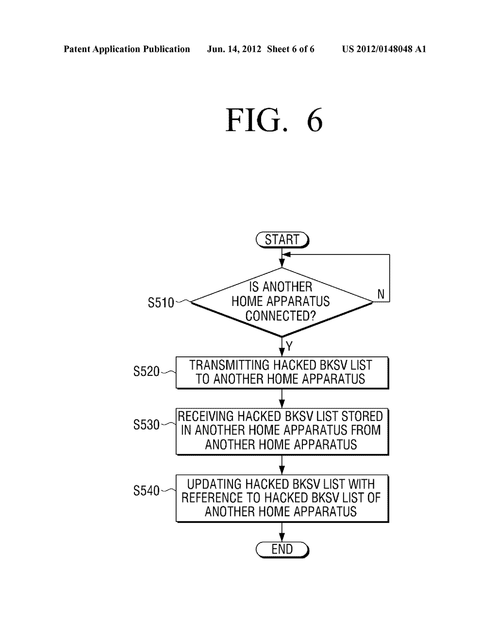 METHOD FOR ENCRYPTING CONTENT, METHOD FOR DECRYPTING CONTENT AND     ELECTRONIC APPARATUS APPLYING THE SAME - diagram, schematic, and image 07