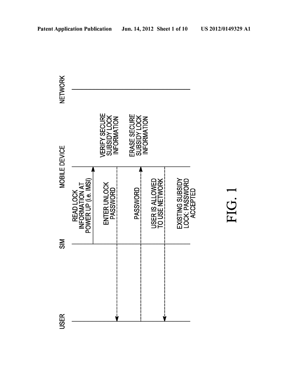 METHOD AND APPARATUS FOR PROVIDING A SUBSIDY-LOCK UNLOCK PROCEDURE - diagram, schematic, and image 02