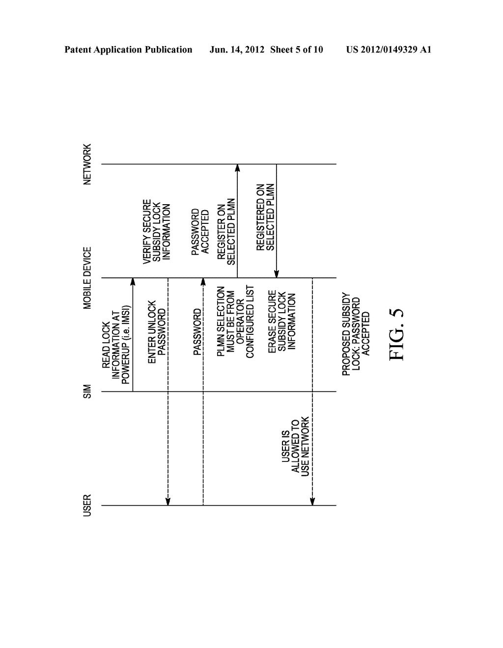 METHOD AND APPARATUS FOR PROVIDING A SUBSIDY-LOCK UNLOCK PROCEDURE - diagram, schematic, and image 06