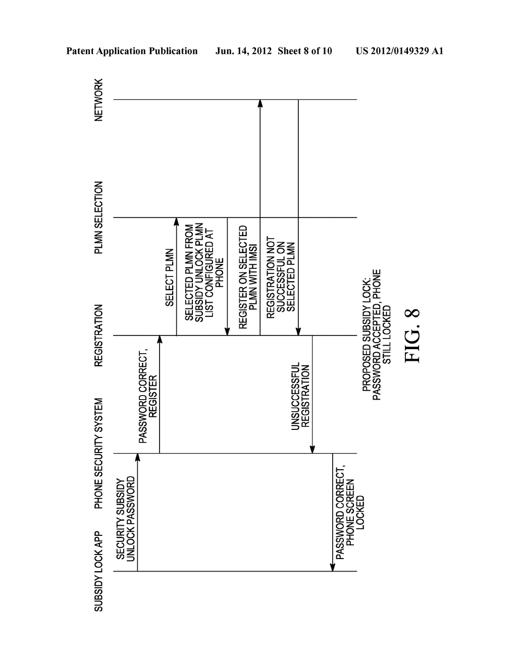 METHOD AND APPARATUS FOR PROVIDING A SUBSIDY-LOCK UNLOCK PROCEDURE - diagram, schematic, and image 09