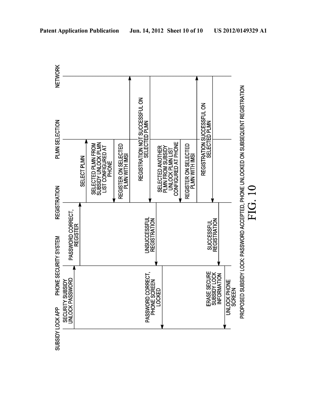 METHOD AND APPARATUS FOR PROVIDING A SUBSIDY-LOCK UNLOCK PROCEDURE - diagram, schematic, and image 11