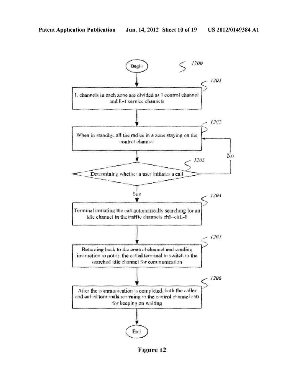 METHOD FOR DISTRIBUTING CHANNELS FOR INTERPHONE, COMMUNICATION METHOD,     SYSTEM AND INTERPHONE - diagram, schematic, and image 11