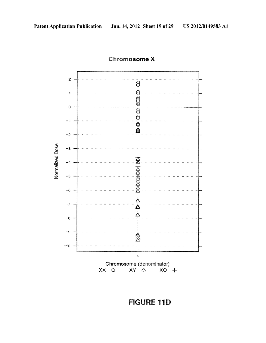 METHOD FOR DETERMINING COPY NUMBER VARIATIONS - diagram, schematic, and image 20