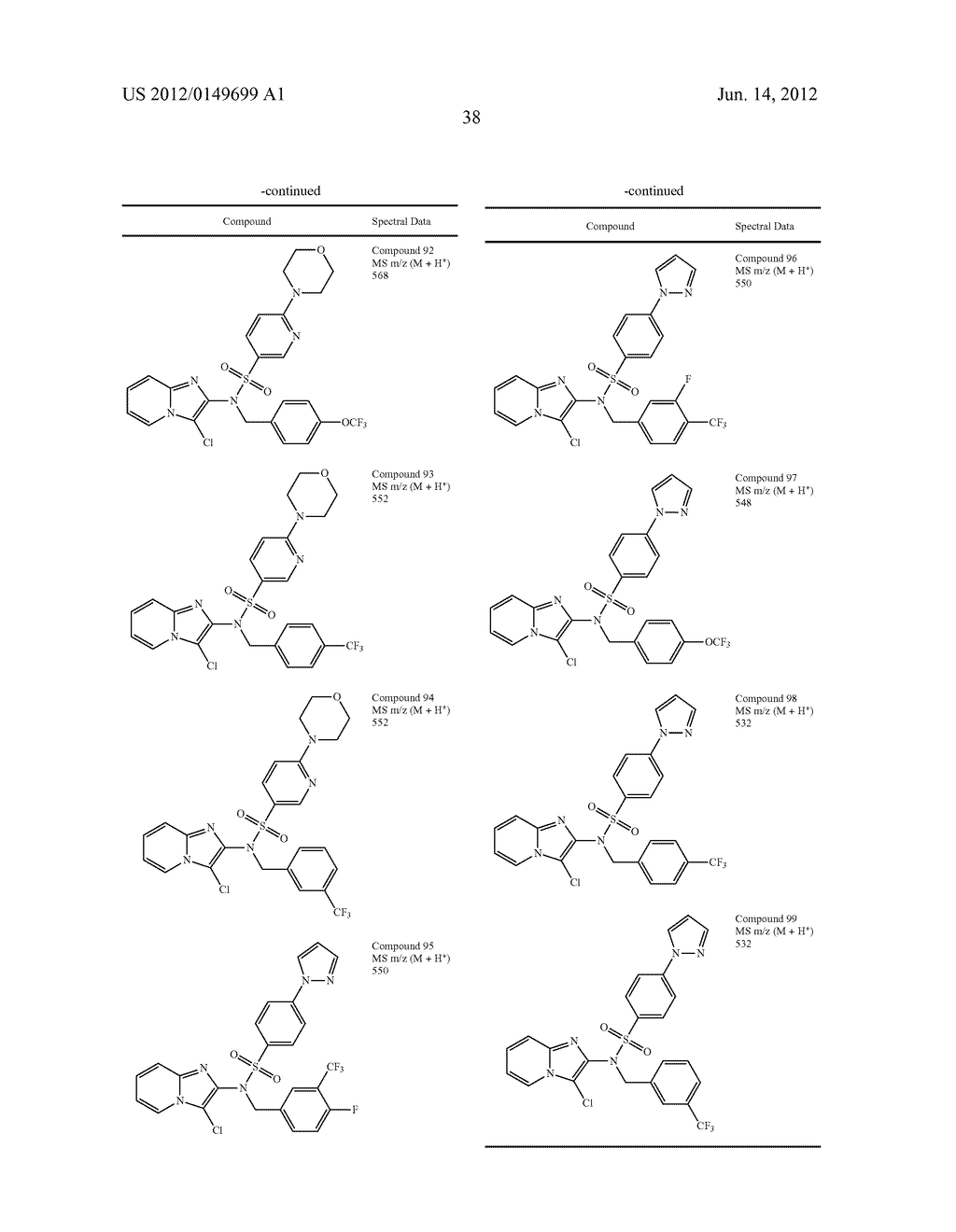 IMIDAZO[1,2-a]PYRIDINE SULFONAMIDES AS TRPM8 MODULATORS - diagram, schematic, and image 39