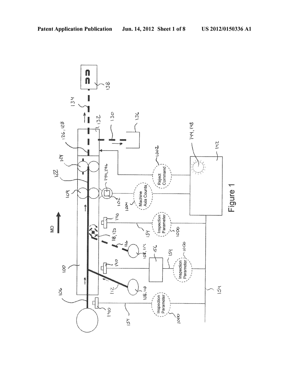 Systems and Methods for Detecting and Rejecting Defective Absorbent     Articles from A Converting Line - diagram, schematic, and image 02