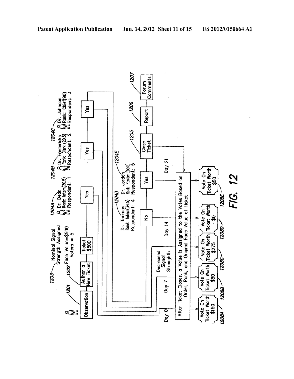 Method and apparatus for conducting an information brokering service - diagram, schematic, and image 12