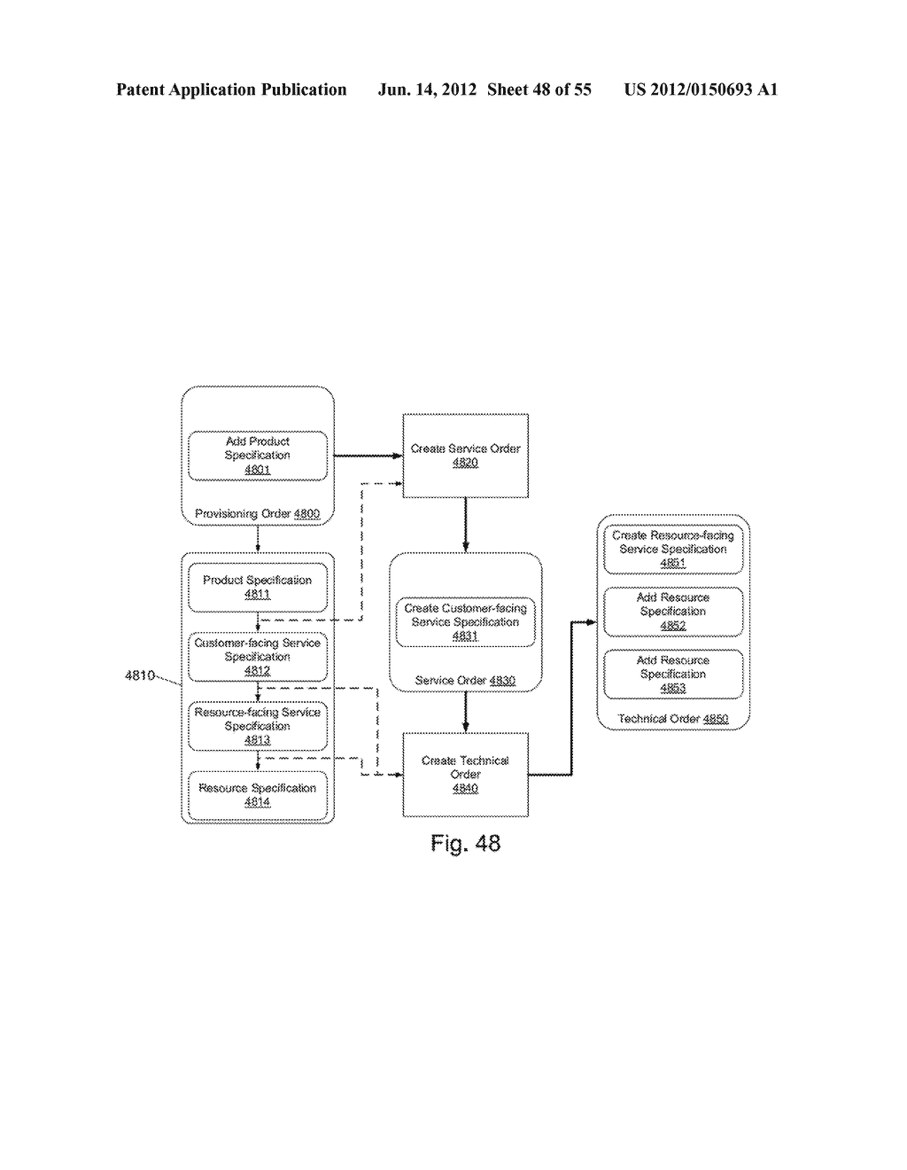 ORDER MANAGEMENT SYSTEM WITH TECHNICAL DECOUPLING - diagram, schematic, and image 49