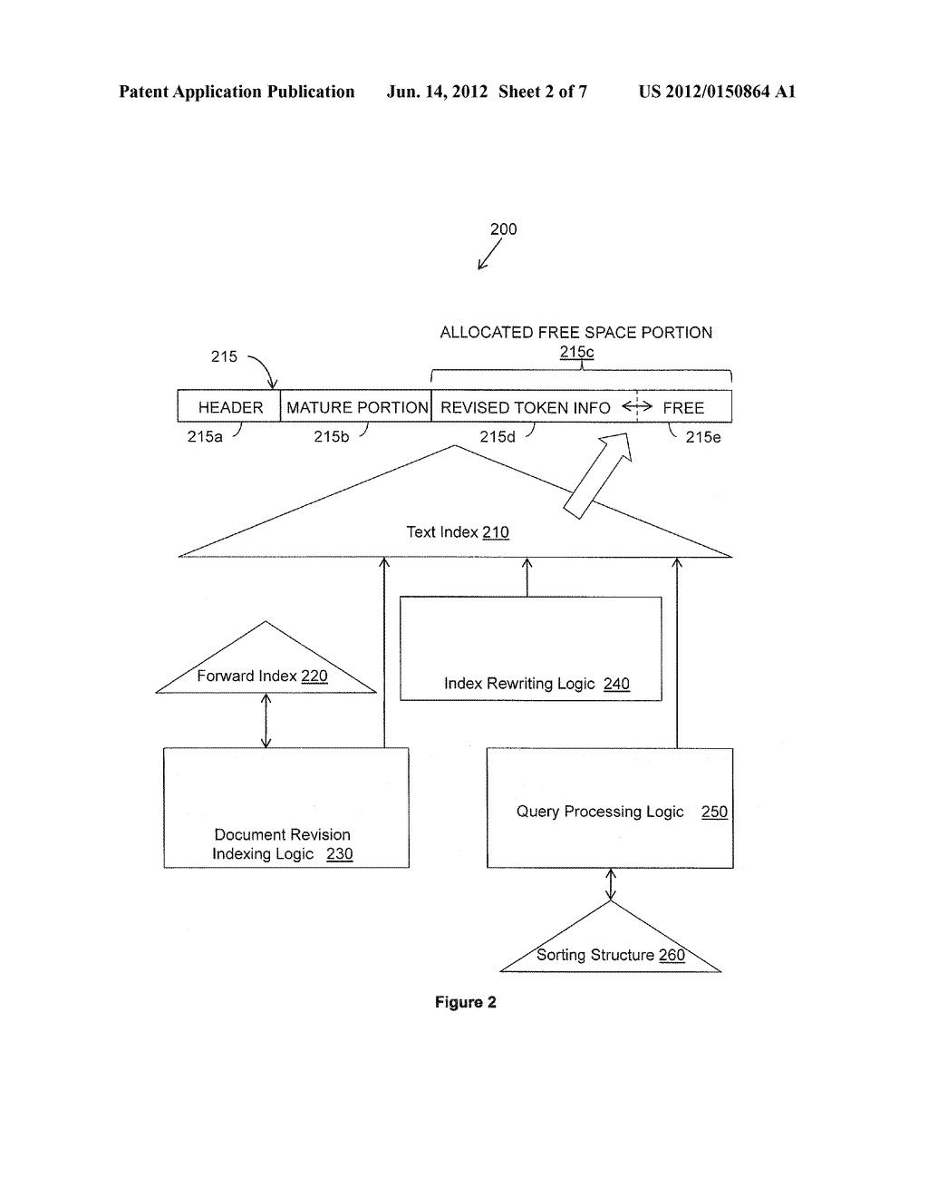 TEXT INDEXING FOR UPDATEABLE TOKENIZED TEXT - diagram, schematic, and image 03