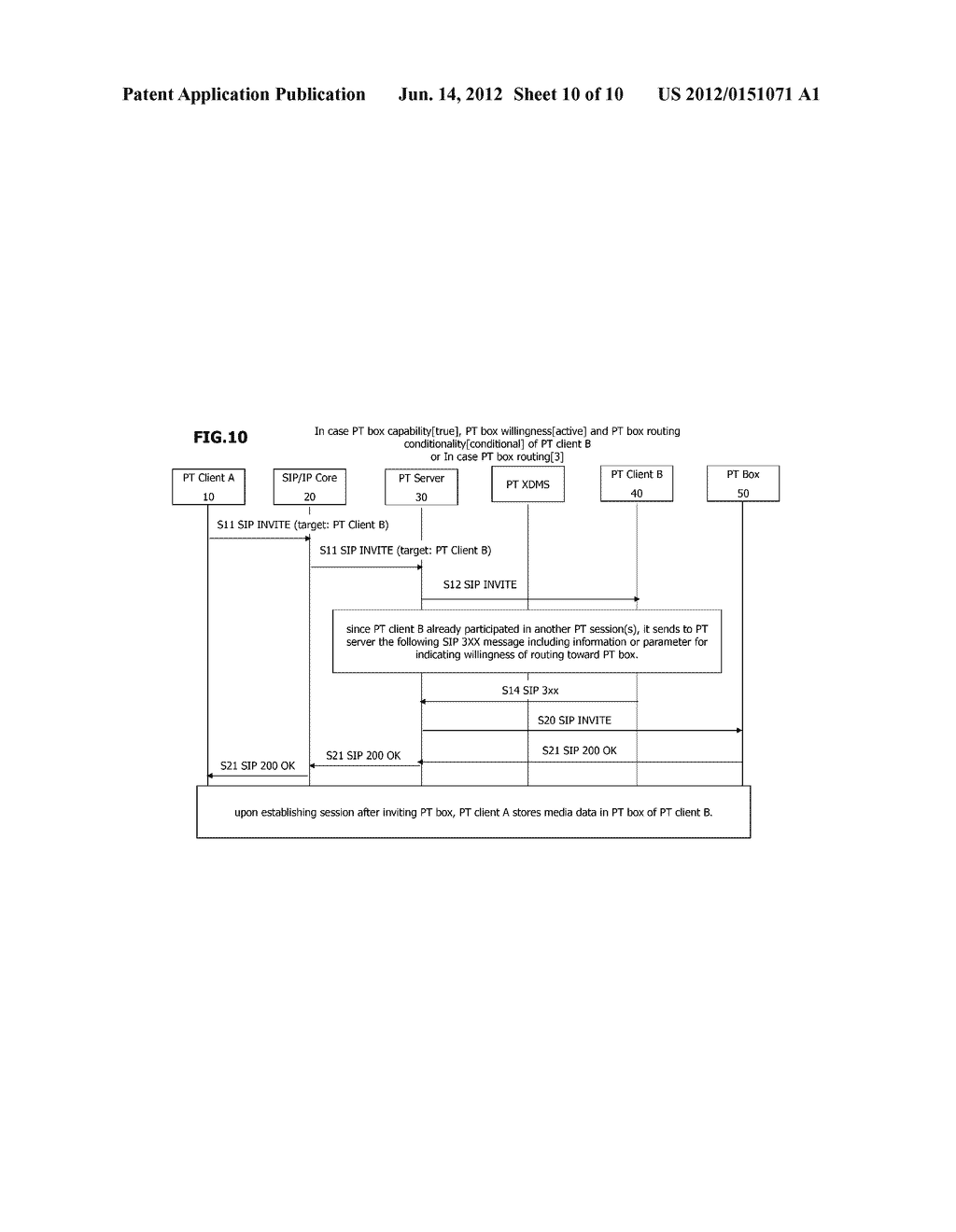 METHOD AND TERMINAL FOR ESTABLISHING PT SESSION IN ORDER TO USE PT BOX - diagram, schematic, and image 11