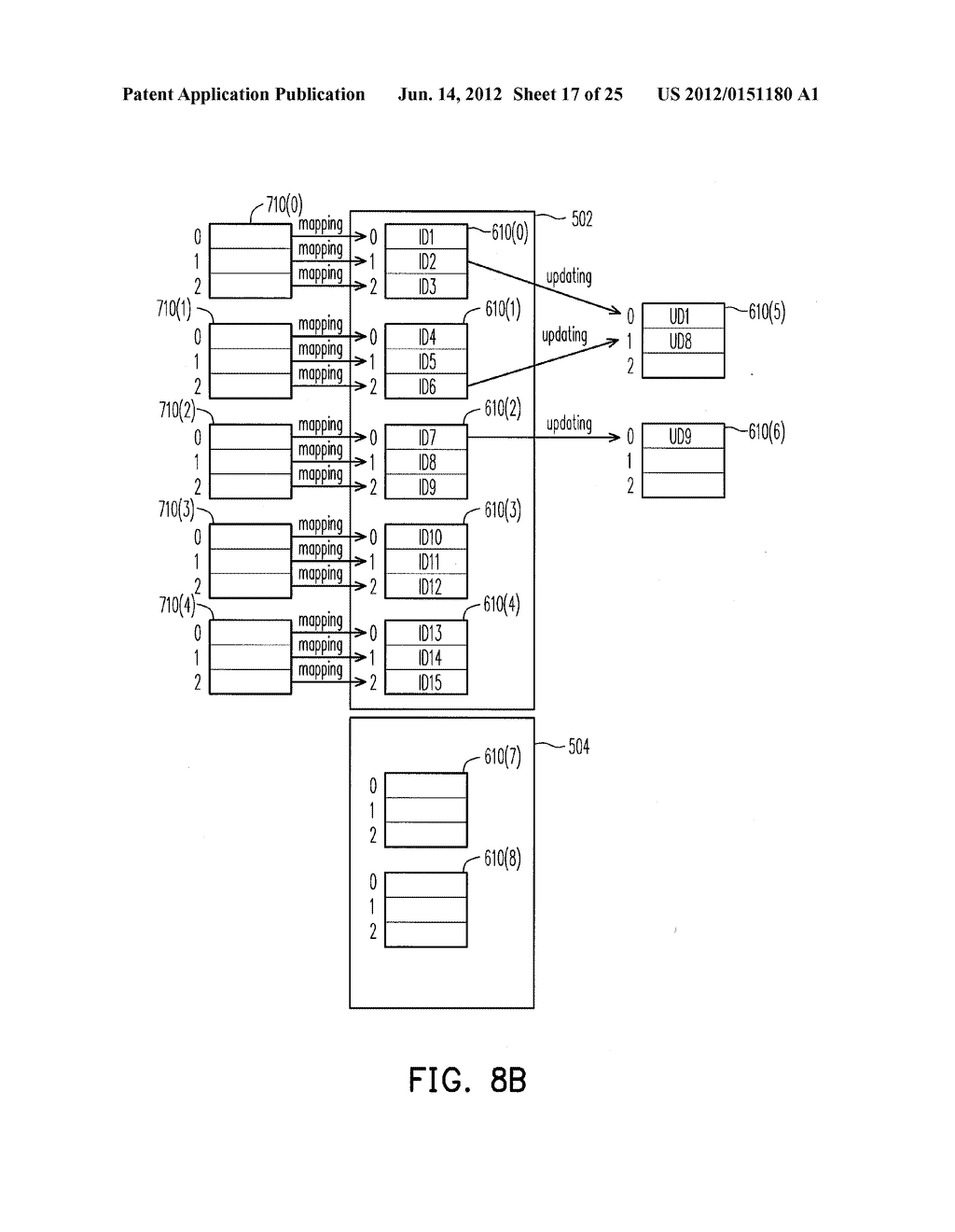 DATA WRITING METHOD, MEMORY CONTROLLER AND MEMORY STORAGE APPARATUS - diagram, schematic, and image 18