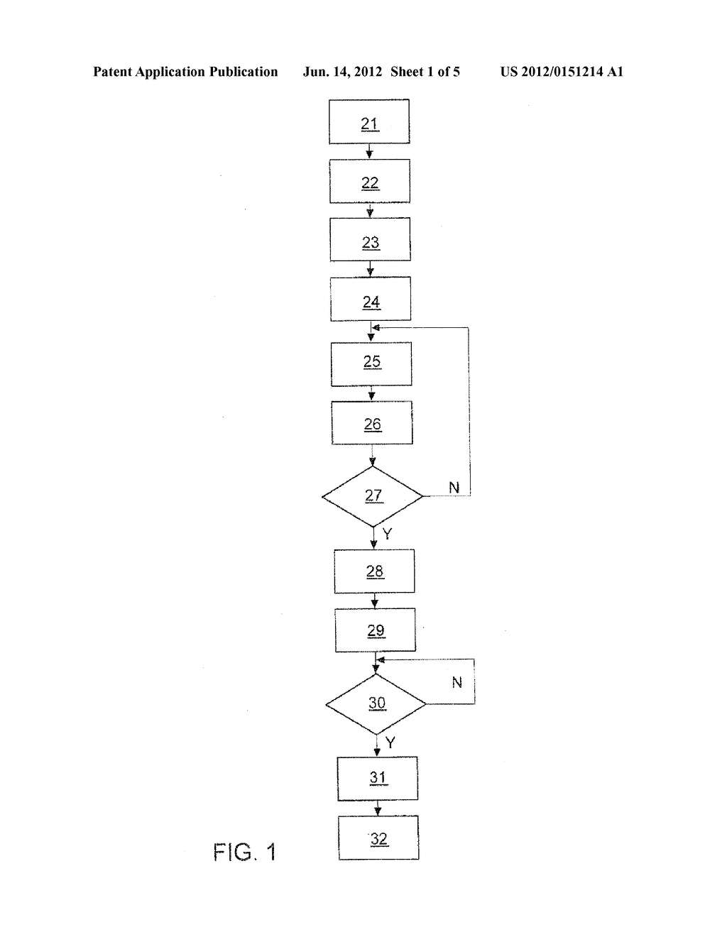 METHOD FOR THE USE OF A MOBILE APPLIANCE USING A MOTOR VEHICLE - diagram, schematic, and image 02