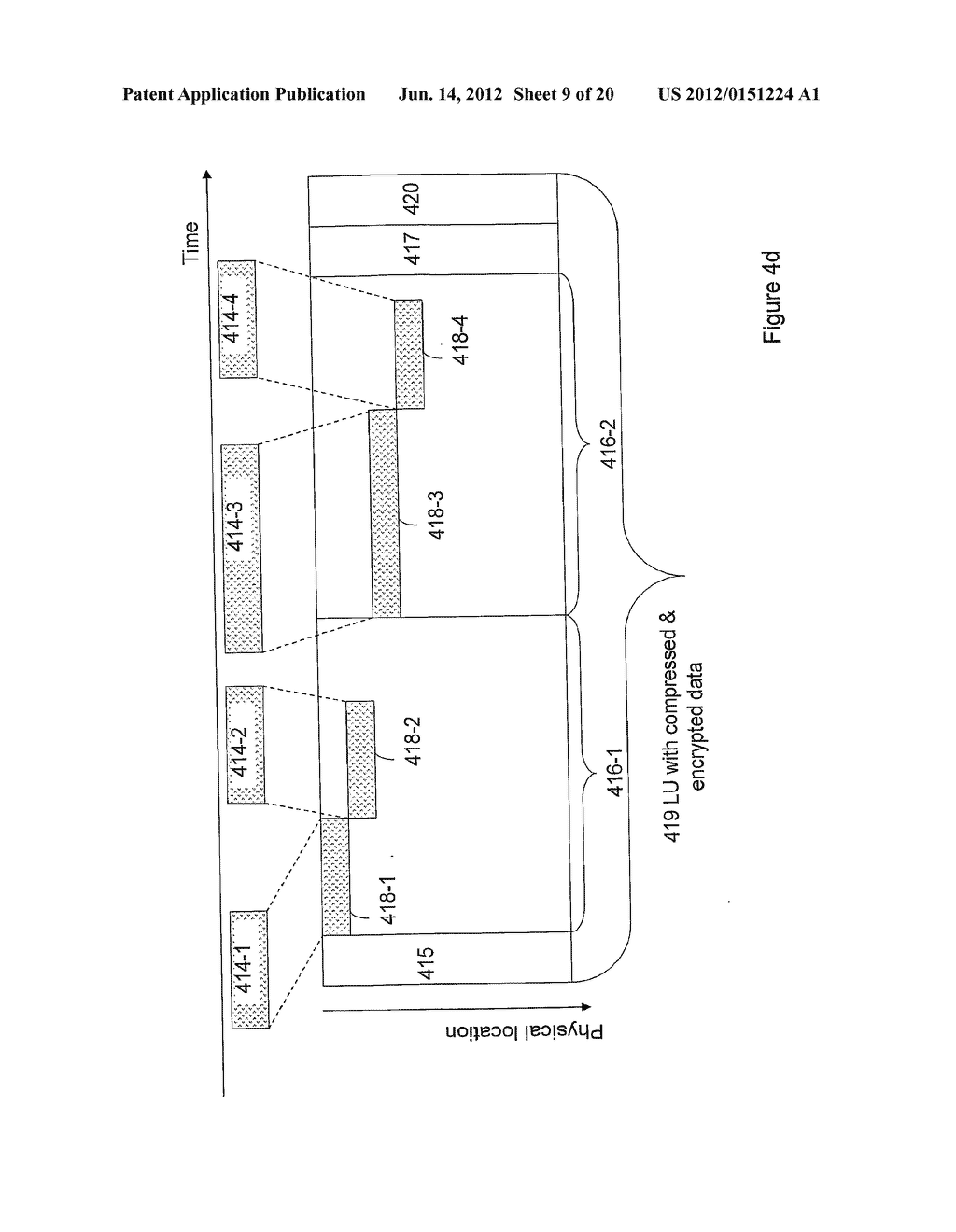 SYSTEMS AND METHODS FOR TRANSFORMATION OF LOGICAL DATA OBJECTS FOR STORAGE - diagram, schematic, and image 10