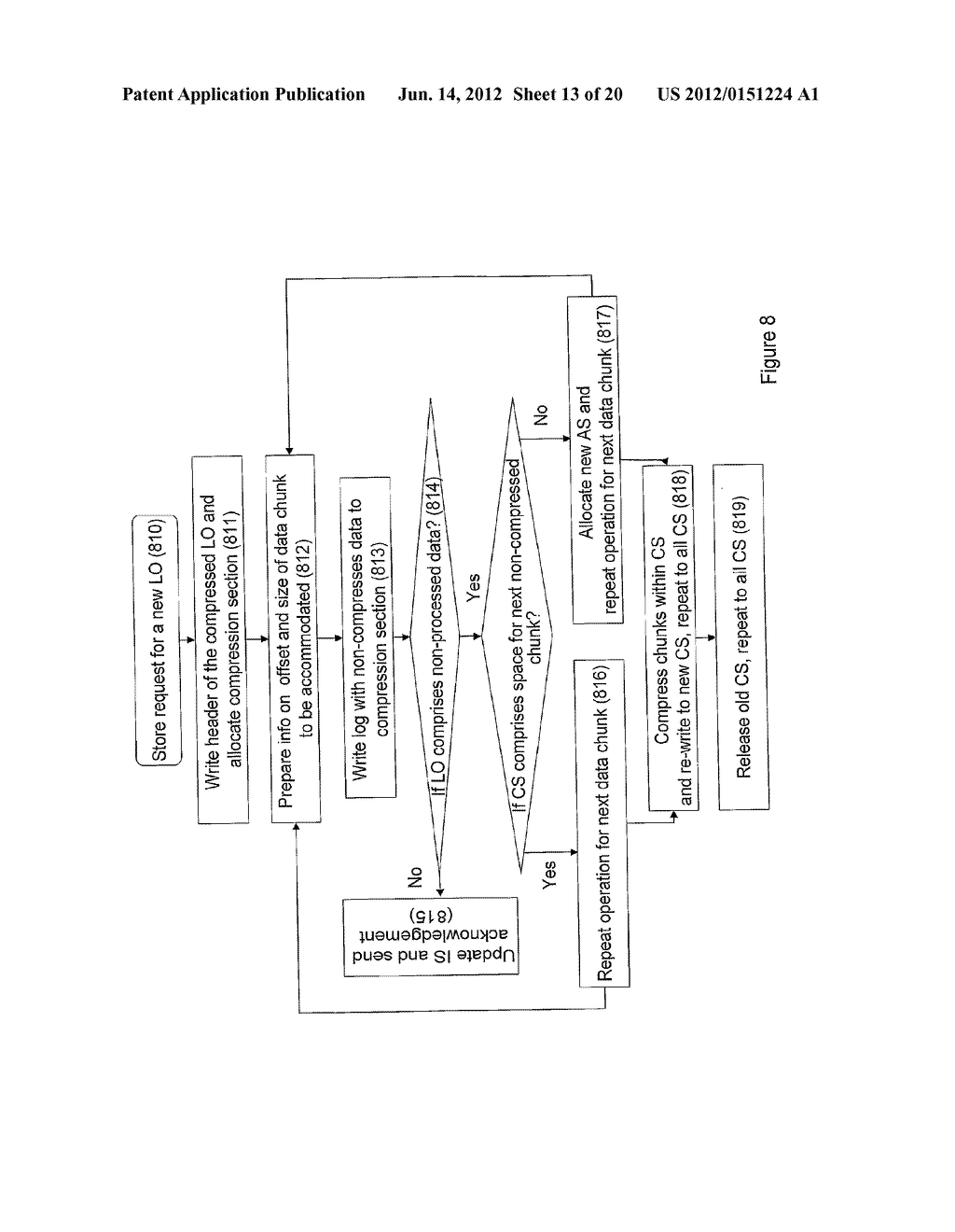 SYSTEMS AND METHODS FOR TRANSFORMATION OF LOGICAL DATA OBJECTS FOR STORAGE - diagram, schematic, and image 14