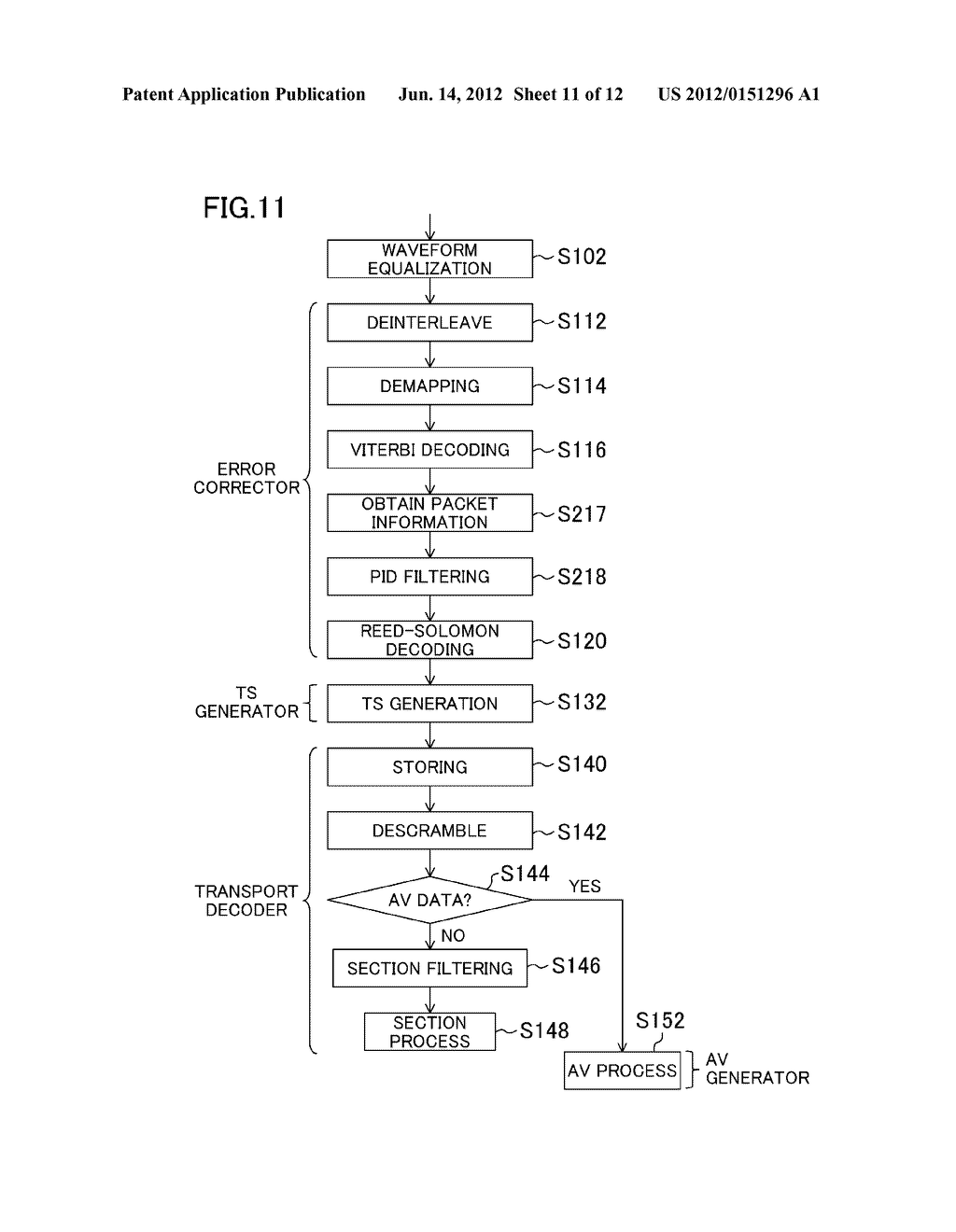 DATA PROCESSING DEVICE AND DATA PROCESSING METHOD - diagram, schematic, and image 12