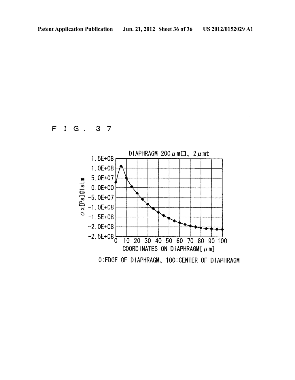 SEMICONDUCTOR PRESSURE SENSOR AND METHOD OF MANUFACTURING THE SAME - diagram, schematic, and image 37