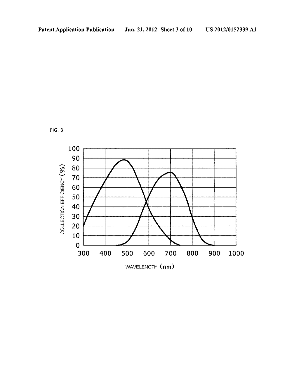 THIN FILM SOLAR CELL AND METHOD FOR MANUFACTURING SAME - diagram, schematic, and image 04