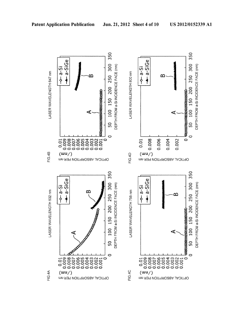 THIN FILM SOLAR CELL AND METHOD FOR MANUFACTURING SAME - diagram, schematic, and image 05