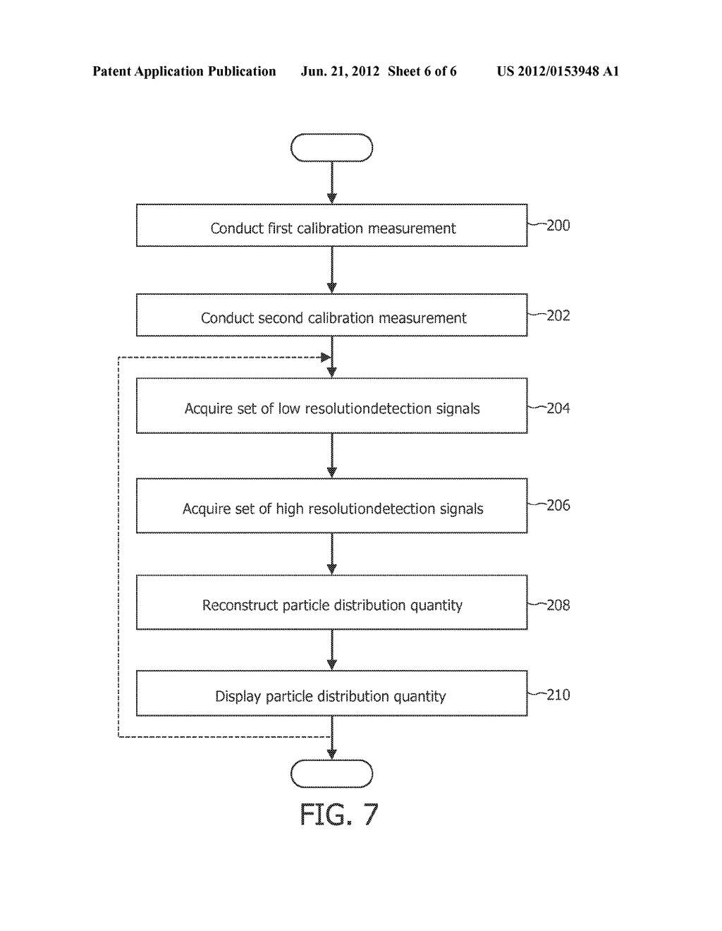 APPARATUS AND METHOD FOR INFLUENCING AND/OR DETECTING MAGNETIC PARTICLES     IN A FIELD OF VIEW - diagram, schematic, and image 07