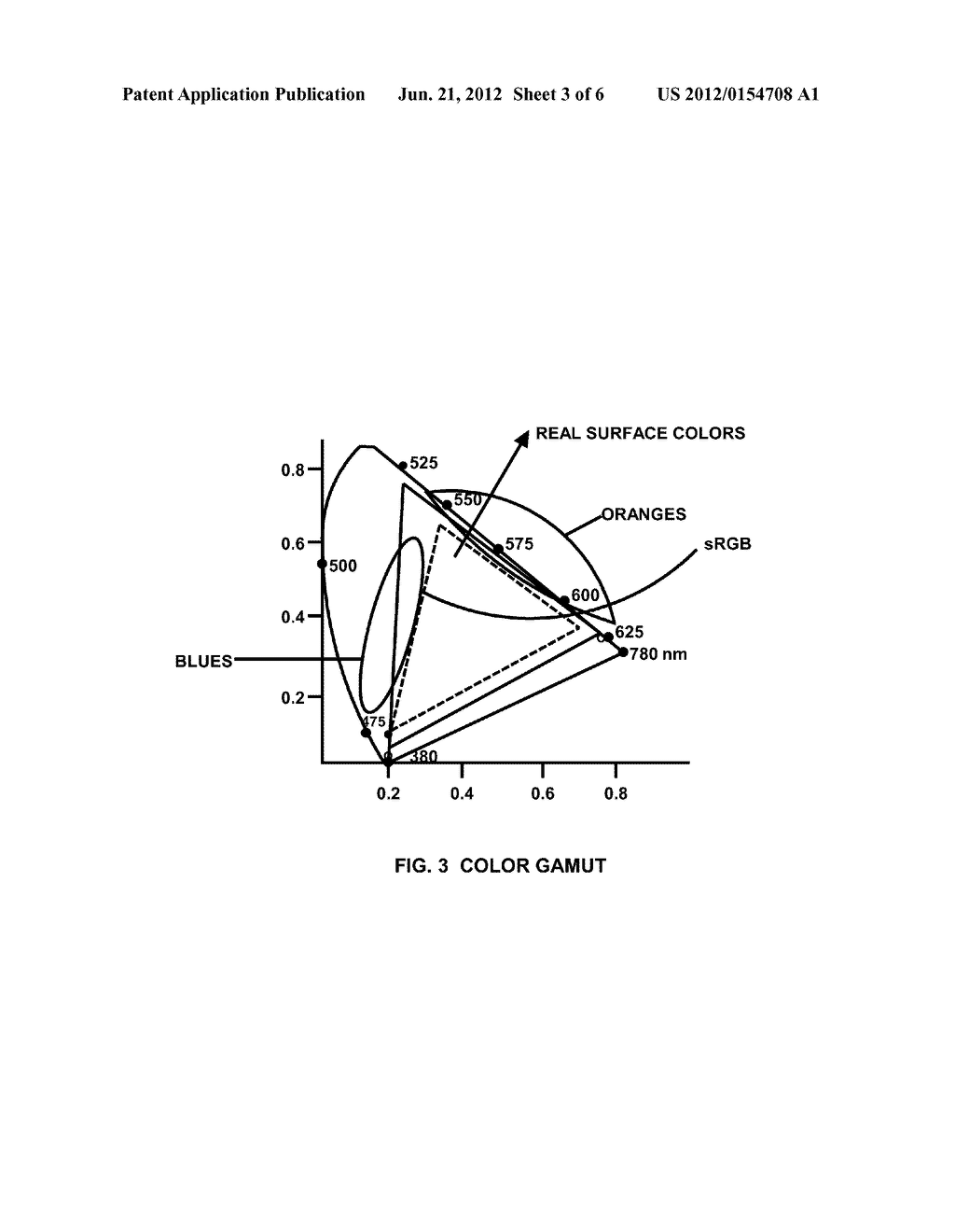 MULTI-PRIMARY DISPLAY WITH AREA ACTIVE BACKLIGHT - diagram, schematic, and image 04