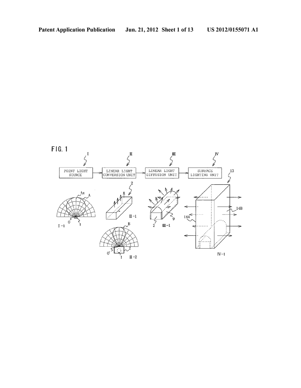 SURFACE ILLUMINATION METHOD USING POINT LIGHT SOURCE, LINEAR LIGHT SOURCE     DEVICE, AND SURFACE ILLUMINATION DEVICE USING LINEAR LIGHT SOURCE DEVICE - diagram, schematic, and image 02
