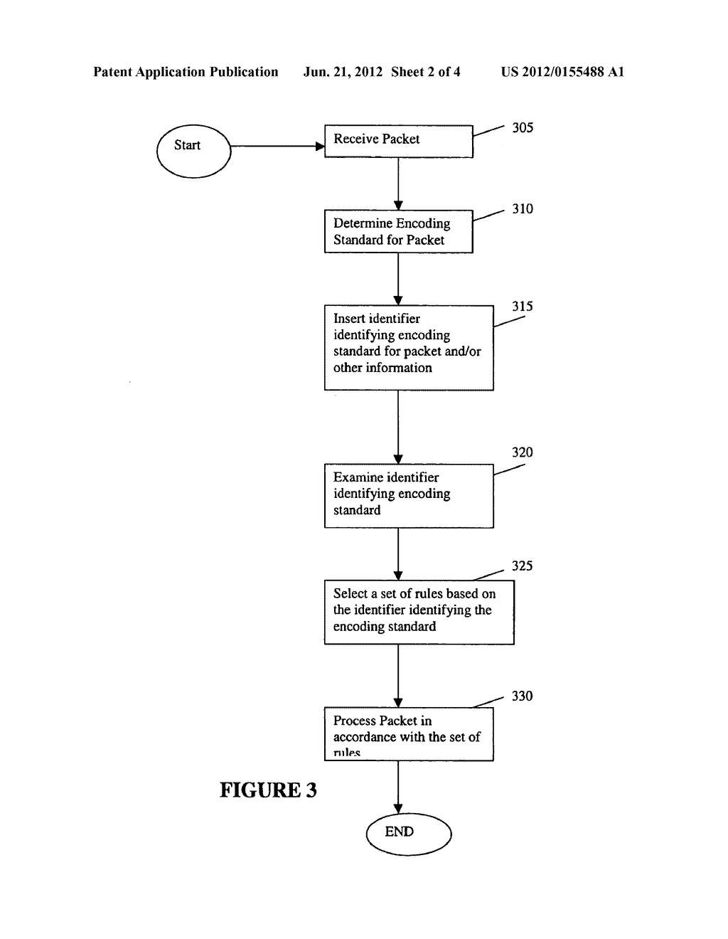 System and Method for Demultiplexing Different Stream Types in a     Programmable Transport Demultiplexer - diagram, schematic, and image 03