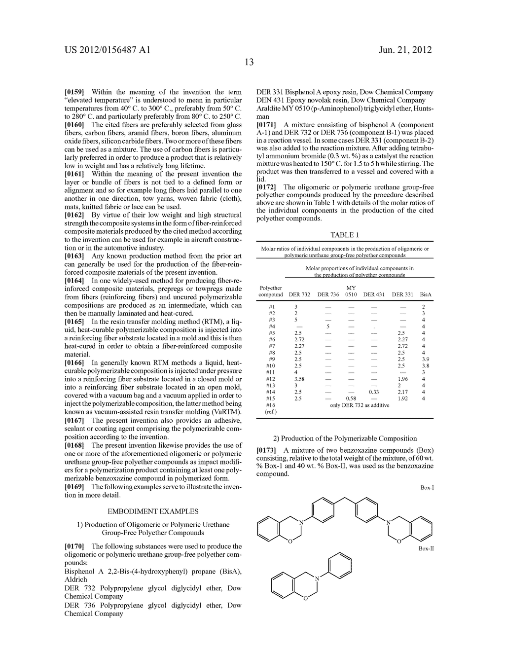 IMPACT RESISTANT MODIFIED COMPOSITIONS - diagram, schematic, and image 14