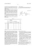 Ortho-Nitrobenzyl Ester Compound and Positive Type Photosensitive Resin     Composition Including the Same diagram and image