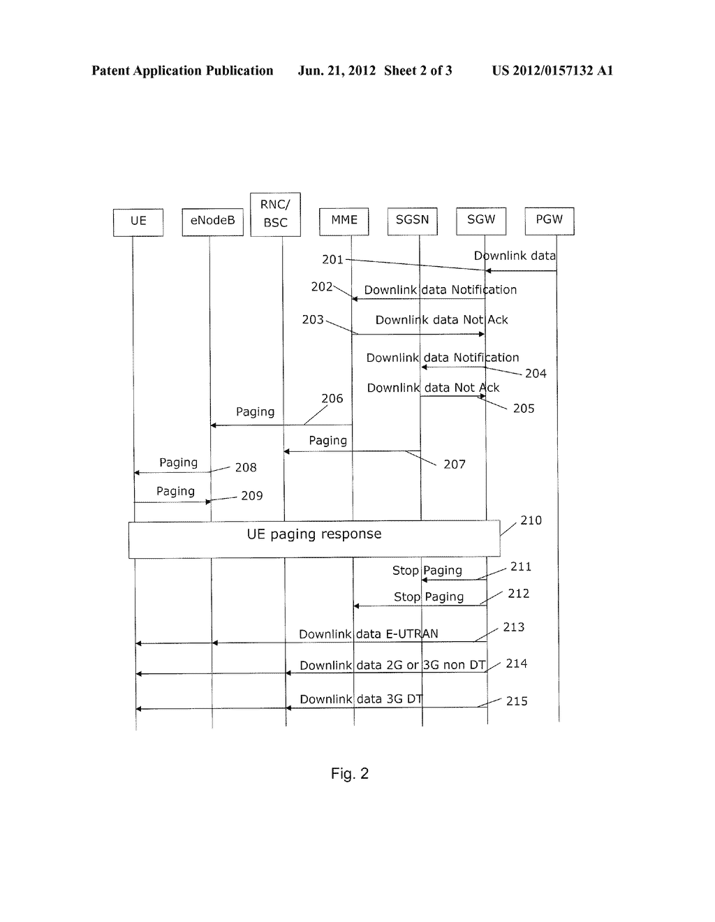 Solution For Paging Differentiation in Communication Network - diagram, schematic, and image 03